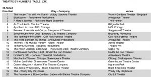 Twenty shows that are listed in no particular order and numbered 1 - 20!